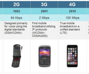 Teil 7 – Telefonie Im Digitalen Zeitalter